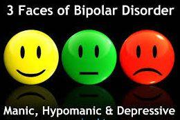 Bipolar manic hypomanic depression mood disorder