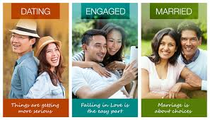 Dating Engaged Married Couples Prepare/Enrich counselling